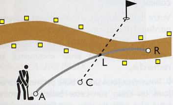 obstacle d'eau frontal - second cas de figures